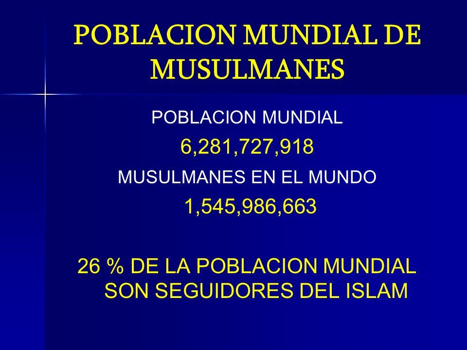 POBLACION MUNDIAL DE MUSULMANES POBLACION MUNDIAL 6,281,727,918 MUSULMANES EN EL MUNDO 1,545,986,663 26 % DE LA POBLACION MUNDIAL SON SEGUIDORES DEL I
