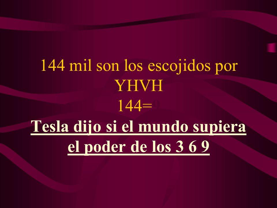 144 mil son los escojidos por YHVH 144=9 Tesla dijo si el mundo supiera el poder de los 3 6 9