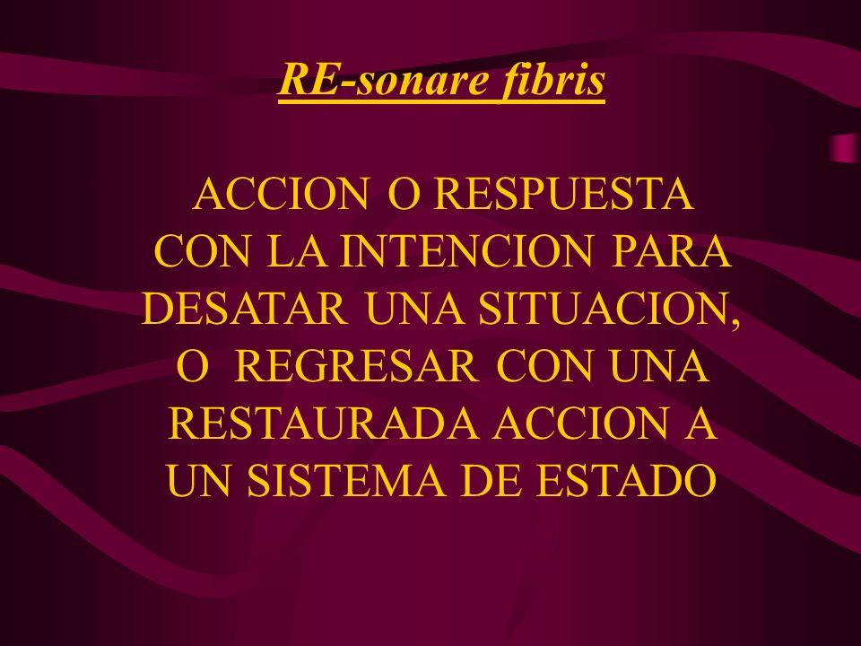 RE-sonare fibris ACCION O RESPUESTA CON LA INTENCION PARA DESATAR UNA SITUACION, O REGRESAR CON UNA RESTAURADA ACCION A UN SISTEMA DE ESTADO