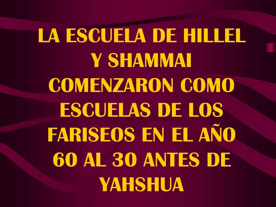 MATEO 15:1 ¶ Entonces se acercaron a Yahshua unos fariseos y escribas de Jerusalén, diciendo: 2 --¿Por qué quebrantan tus discípulos la tradición de los ancianos.