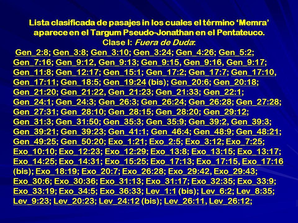 La Palabra también hizo el pacto con Abraham como también parafrasea el Targum Onkelos, en Bereshit 17:7: Y estableceré mi pacto entre Mi Palabra (Memrá) y tu…