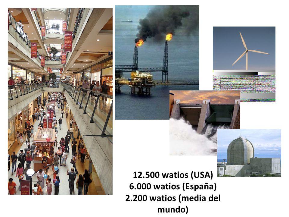 12.500 watios (USA) 6.000 watios (España) 2.200 watios (media del mundo)
