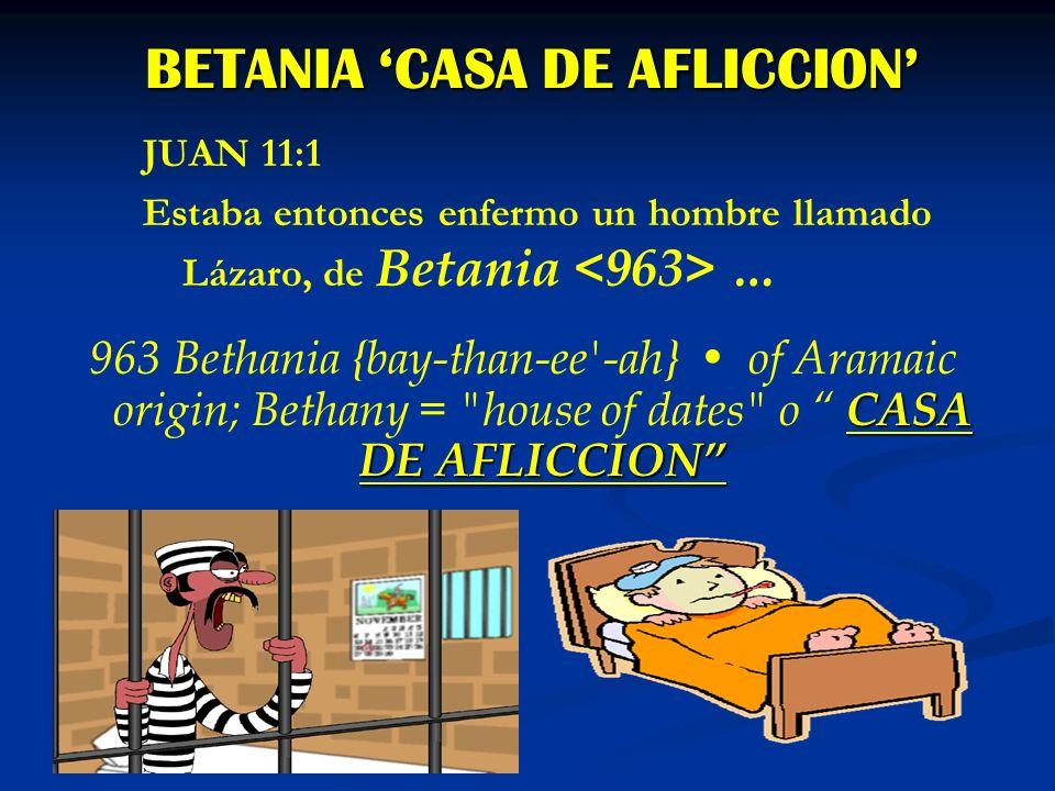 BETH = CASA ANI = POBRE / AFLIGIDO 6041 y n e [ `aniy {aw-nee } 1) POBRE, AFLIGIDO,