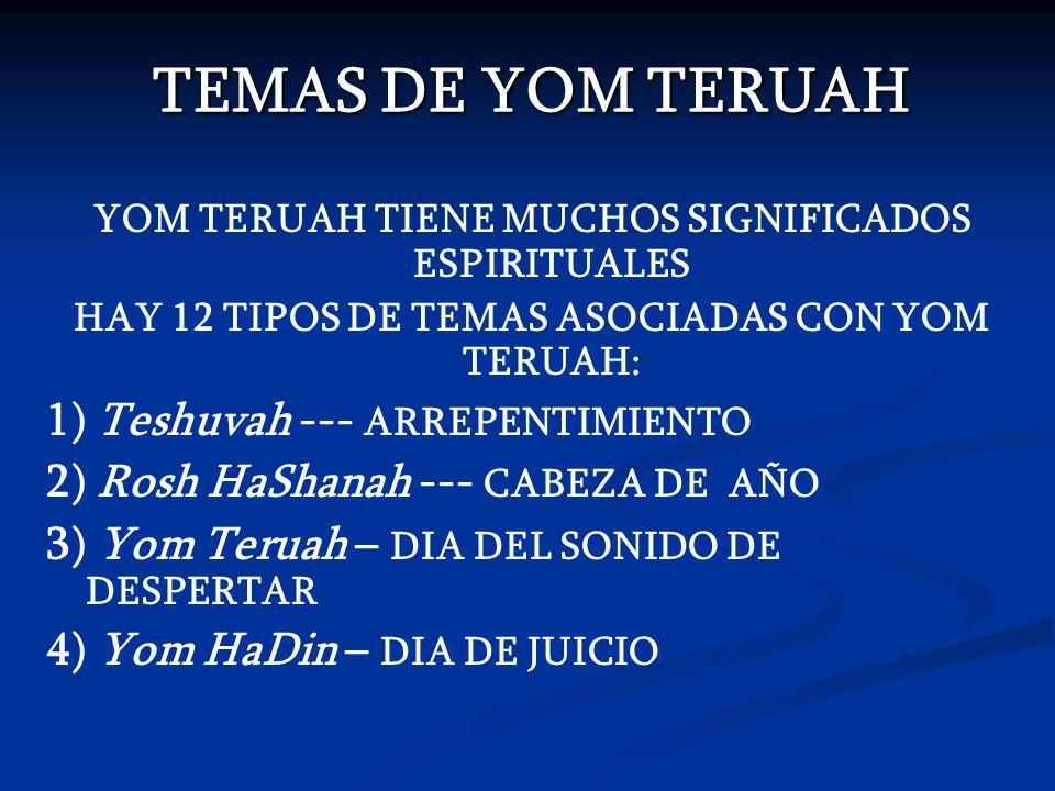 TEMAS DE YOM TERUAH YOM TERUAH TIENE MUCHOS SIGNIFICADOS ESPIRITUALES HAY 12 TIPOS DE TEMAS ASOCIADAS CON YOM TERUAH: 1) Teshuvah --- ARREPENTIMIENTO