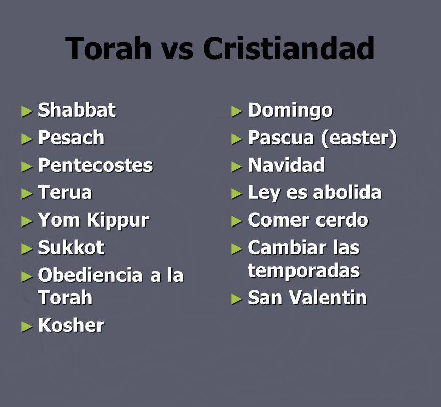 Torah vs Cristiandad Shabbat Shabbat Pesach Pesach Pentecostes Pentecostes Terua Terua Yom Kippur Yom Kippur Sukkot Sukkot Obediencia a la Torah Obedi