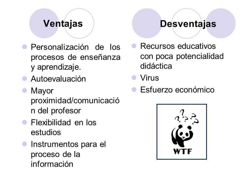 Recursos educativos con poca potencialidad didáctica Virus Esfuerzo económico Personalización de los procesos de enseñanza y aprendizaje. Autoevaluaci