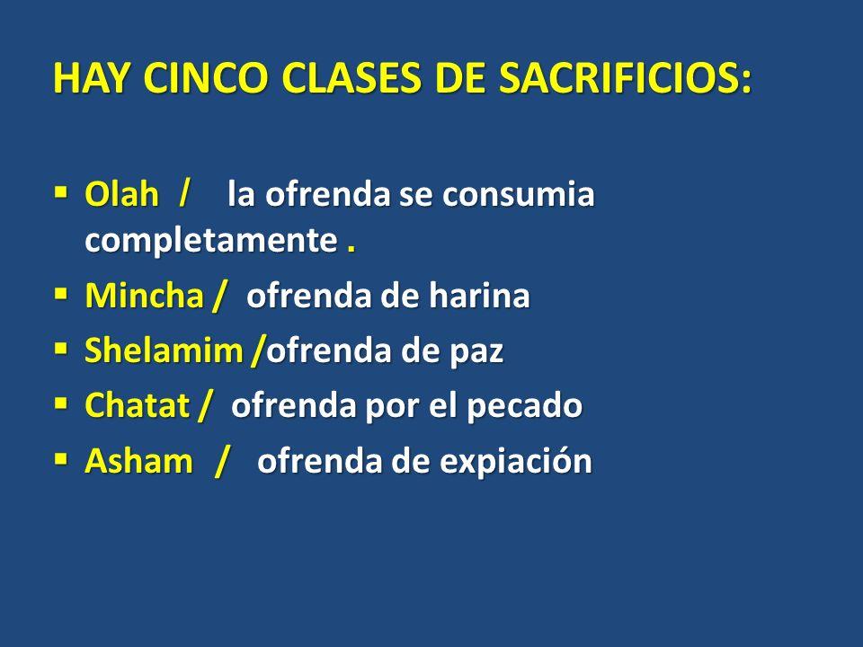 HAY CINCO CLASES DE SACRIFICIOS: Olah / la ofrenda se consumia completamente. Olah / la ofrenda se consumia completamente. Mincha / ofrenda de harina