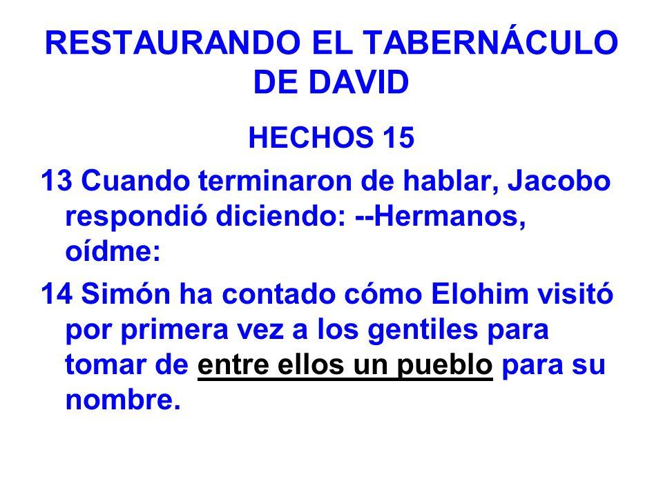 RESTAURANDO EL TABERNÁCULO DE DAVID HECHOS 15 13 Cuando terminaron de hablar, Jacobo respondió diciendo: --Hermanos, oídme: 14 Simón ha contado cómo E
