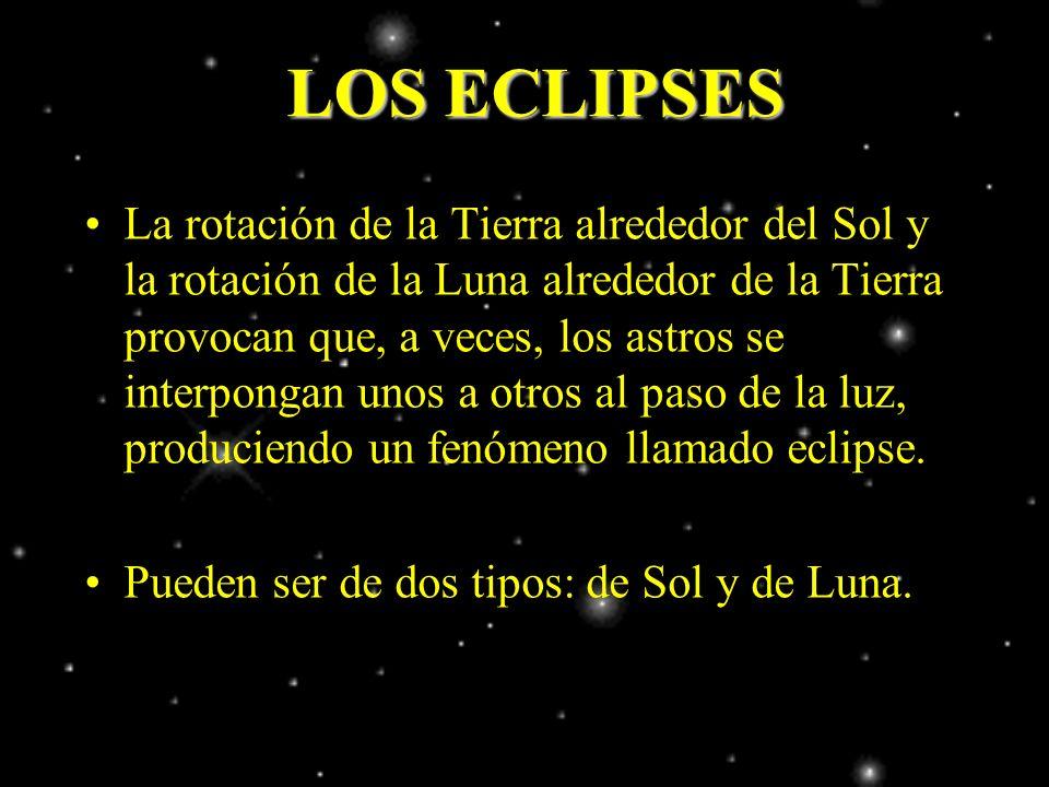 La rotación de la Tierra alrededor del Sol y la rotación de la Luna alrededor de la Tierra provocan que, a veces, los astros se interpongan unos a otr