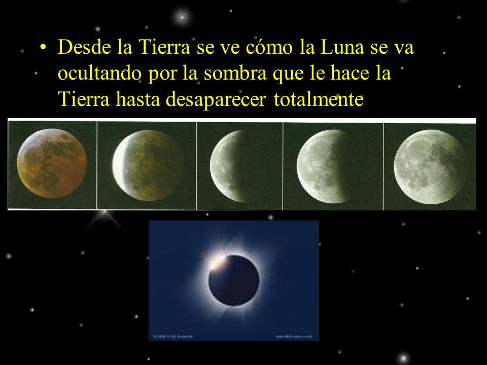 Desde la Tierra se ve cómo la Luna se va ocultando por la sombra que le hace la Tierra hasta desaparecer totalmente