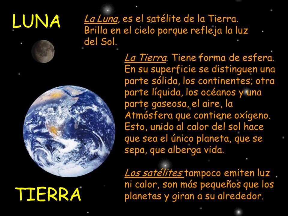 TIERRA La Tierra. Tiene forma de esfera. En su superficie se distinguen una parte sólida, los continentes; otra parte líquida, los océanos y una parte