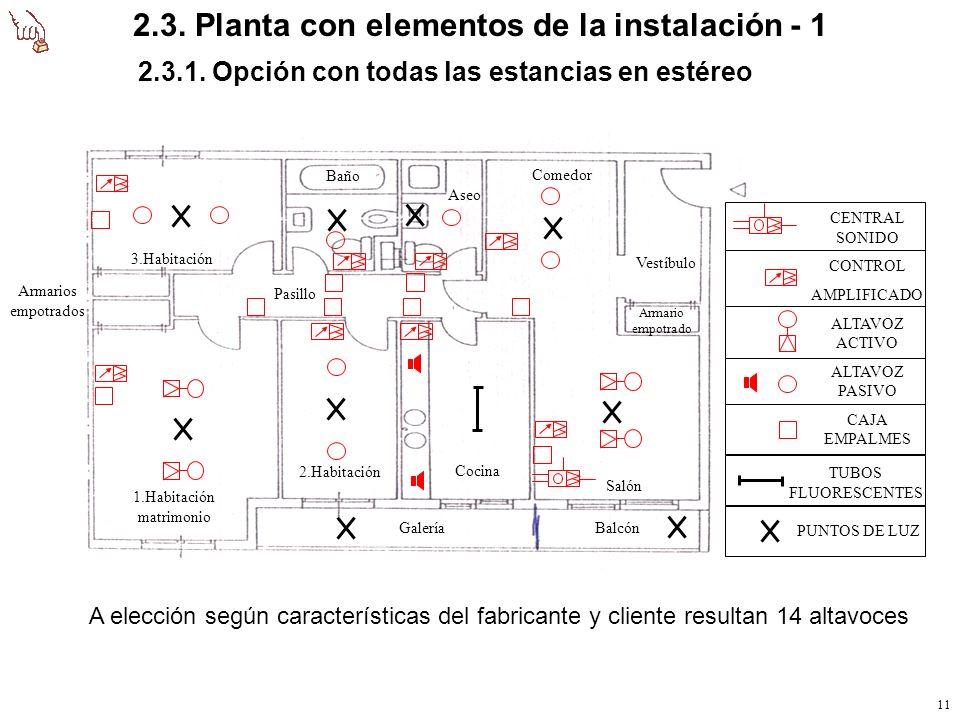 10 2.2. Simbología de elementos de sonido.