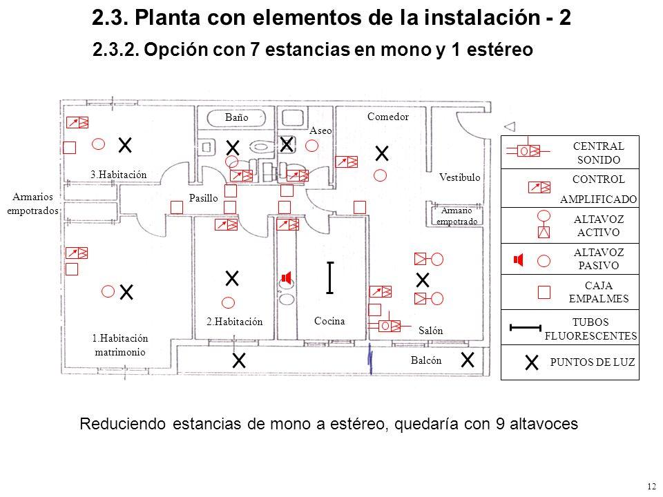 11 2.3. Planta con elementos de la instalación - 1 CENTRAL SONIDO CONTROL AMPLIFICADO ALTAVOZ ACTIVO ALTAVOZ PASIVO CAJA EMPALMES TUBOS FLUORESCENTES
