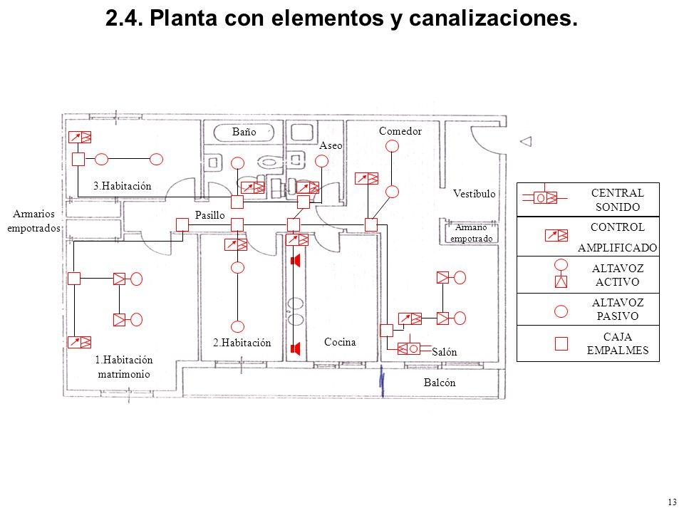 12 2.3. Planta con elementos de la instalación - 2 Reduciendo estancias de mono a estéreo, quedaría con 9 altavoces CENTRAL SONIDO CONTROL AMPLIFICADO
