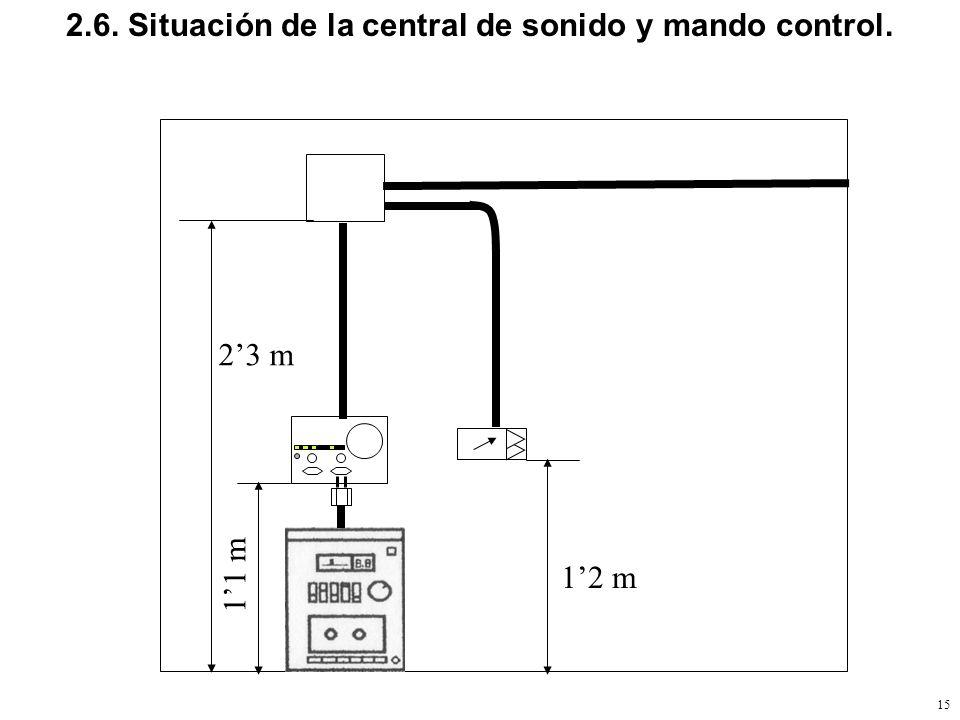 14 2.5. Plano de planta con esquema unifilar. CENTRAL SONIDO CONTROL AMPLIFICADO ALTAVOZ ACTIVO ALTAVOZ PASIVO CAJA EMPALMES 6 4 6 6 6 6 6 7 8 4 5 9 5