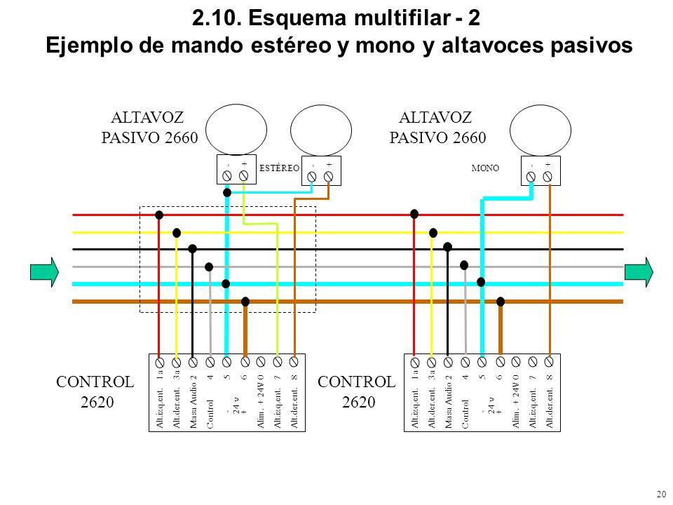 19 2.10. Esquema multifilar - 1 Ejemplo de mando estéreo y altavoces activos. AL IZQ. 1a AL.DER.3a MASA 2 AVISOS 4 - 5 + 6 24 v ALTAVOZ ACTIVO 2650 CE