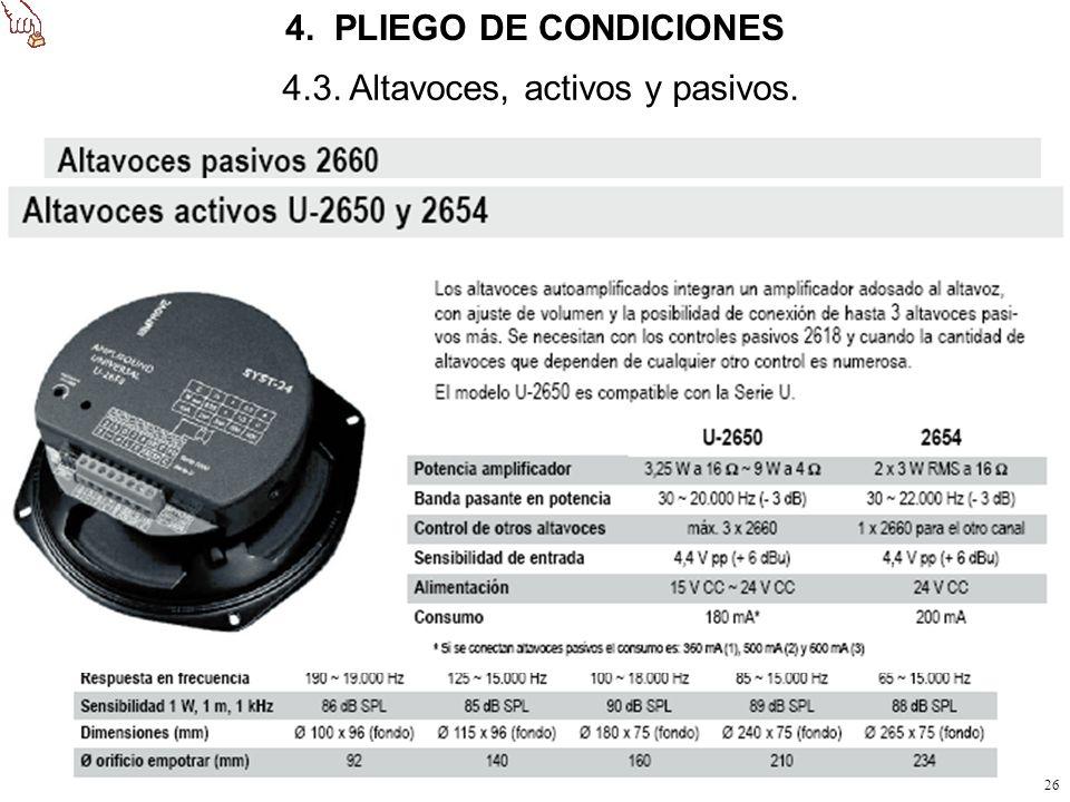 25 4.2. Unidades de control, mandos. 4. PLIEGO DE CONDICIONES