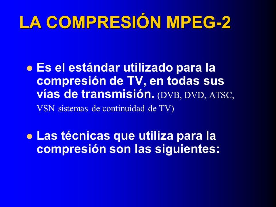 Es el estándar utilizado para la compresión de TV, en todas sus vías de transmisión. (DVB, DVD, ATSC, VSN sistemas de continuidad de TV) Las técnicas