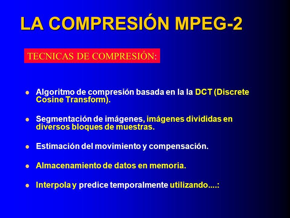 LA COMPRESIÓN MPEG-2 Algoritmo de compresión basada en la la DCT (Discrete Cosine Transform). Segmentación de imágenes, imágenes divididas en diversos