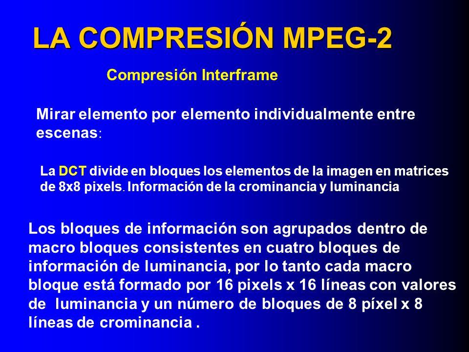 LA COMPRESIÓN MPEG-2 Mirar elemento por elemento individualmente entre escenas : Compresión Interframe La DCT divide en bloques los elementos de la im