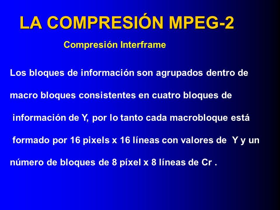LA COMPRESIÓN MPEG-2 Compresión Interframe Los bloques de información son agrupados dentro de macro bloques consistentes en cuatro bloques de informac