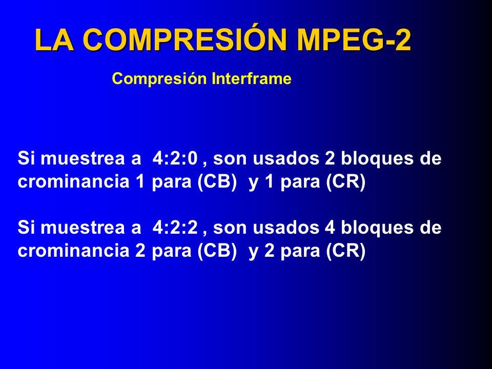 LA COMPRESIÓN MPEG-2 Compresión Interframe Si muestrea a 4:2:0, son usados 2 bloques de crominancia 1 para (CB) y 1 para (CR) Si muestrea a 4:2:2, son