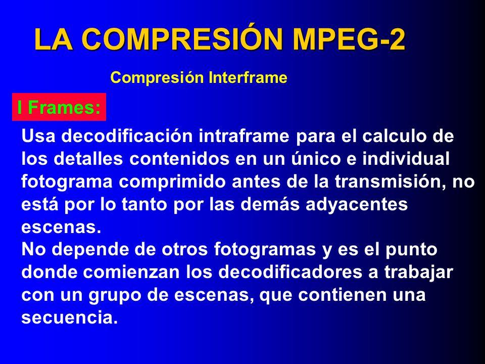 Compresión Interframe Usa decodificación intraframe para el calculo de los detalles contenidos en un único e individual fotograma comprimido antes de