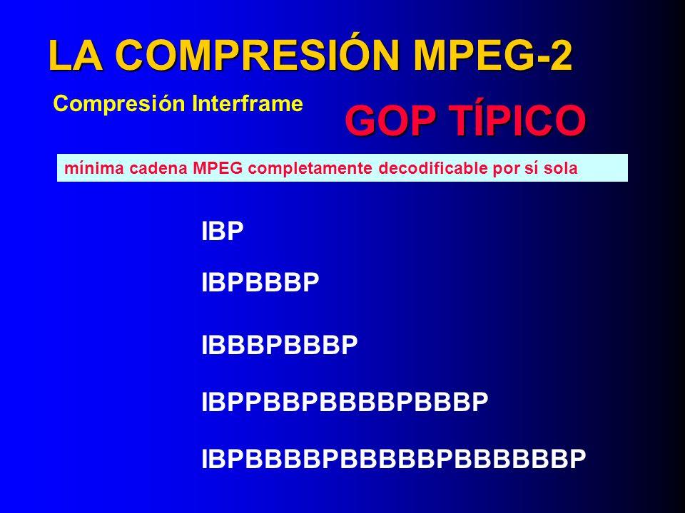 LA COMPRESIÓN MPEG-2 Compresión Interframe IBP GOP TÍPICO IBPBBBP IBBBPBBBP IBPPBBPBBBBPBBBP IBPBBBBPBBBBBPBBBBBBP mínima cadena MPEG completamente de