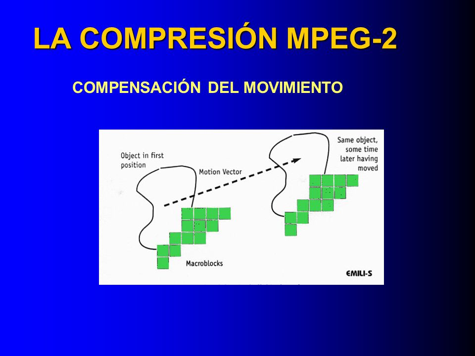 LA COMPRESIÓN MPEG-2 COMPENSACIÓN DEL MOVIMIENTO