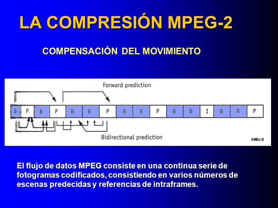 LA COMPRESIÓN MPEG-2 COMPENSACIÓN DEL MOVIMIENTO El flujo de datos MPEG consiste en una continua serie de fotogramas codificados, consistiendo en vari