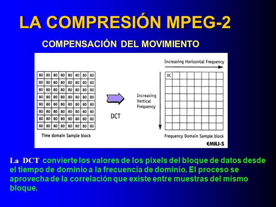 LA COMPRESIÓN MPEG-2 COMPENSACIÓN DEL MOVIMIENTO La DCT convierte los valores de los pixels del bloque de datos desde el tiempo de dominio a la frecue