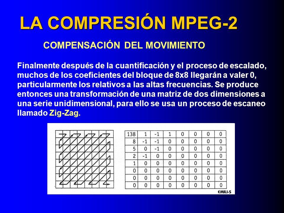 LA COMPRESIÓN MPEG-2 COMPENSACIÓN DEL MOVIMIENTO Finalmente después de la cuantificación y el proceso de escalado, muchos de los coeficientes del bloq