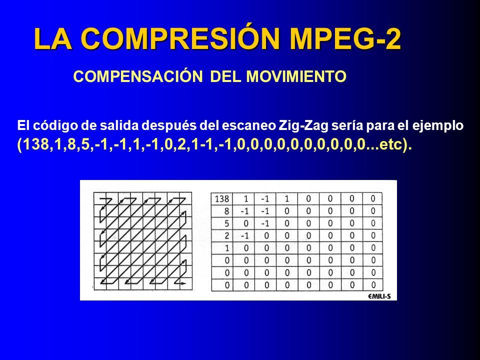 LA COMPRESIÓN MPEG-2 COMPENSACIÓN DEL MOVIMIENTO El código de salida después del escaneo Zig-Zag sería para el ejemplo (138,1,8,5,-1,-1,1,-1,0,2,1-1,-