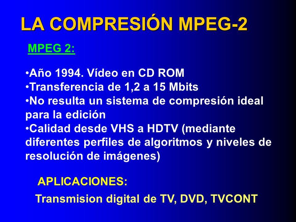LA COMPRESIÓN MPEG-2 MPEG 2: Año 1994. Vídeo en CD ROM Transferencia de 1,2 a 15 Mbits No resulta un sistema de compresión ideal para la edición Calid