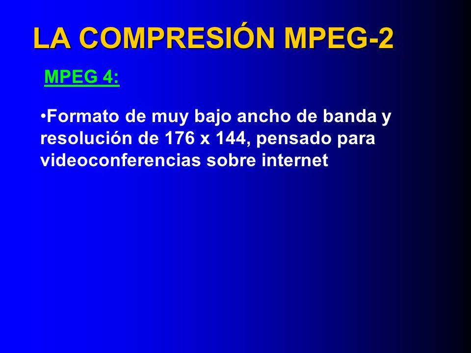 LA COMPRESIÓN MPEG-2 MPEG 4: Formato de muy bajo ancho de banda y resolución de 176 x 144, pensado para videoconferencias sobre internet