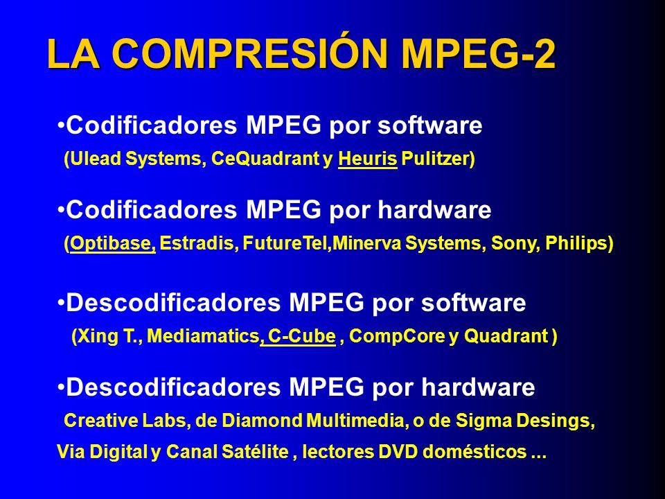 LA COMPRESIÓN MPEG-2 Codificadores MPEG por software (Ulead Systems, CeQuadrant y Heuris Pulitzer) Codificadores MPEG por hardware (Optibase, Estradis