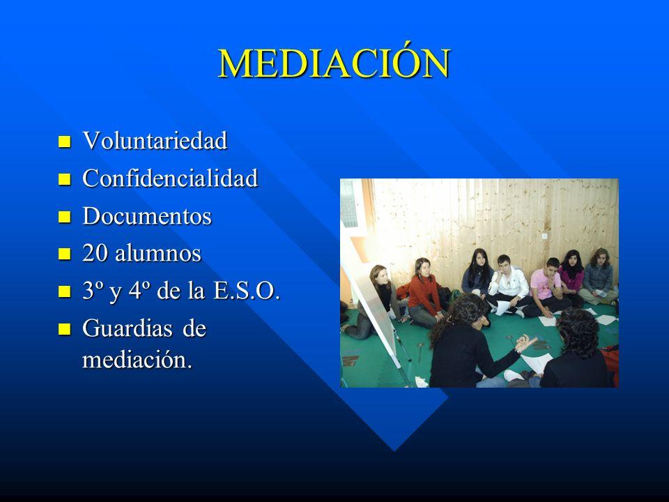 MEDIACIÓN Voluntariedad Voluntariedad Confidencialidad Confidencialidad Documentos Documentos 20 alumnos 20 alumnos 3º y 4º de la E.S.O. 3º y 4º de la