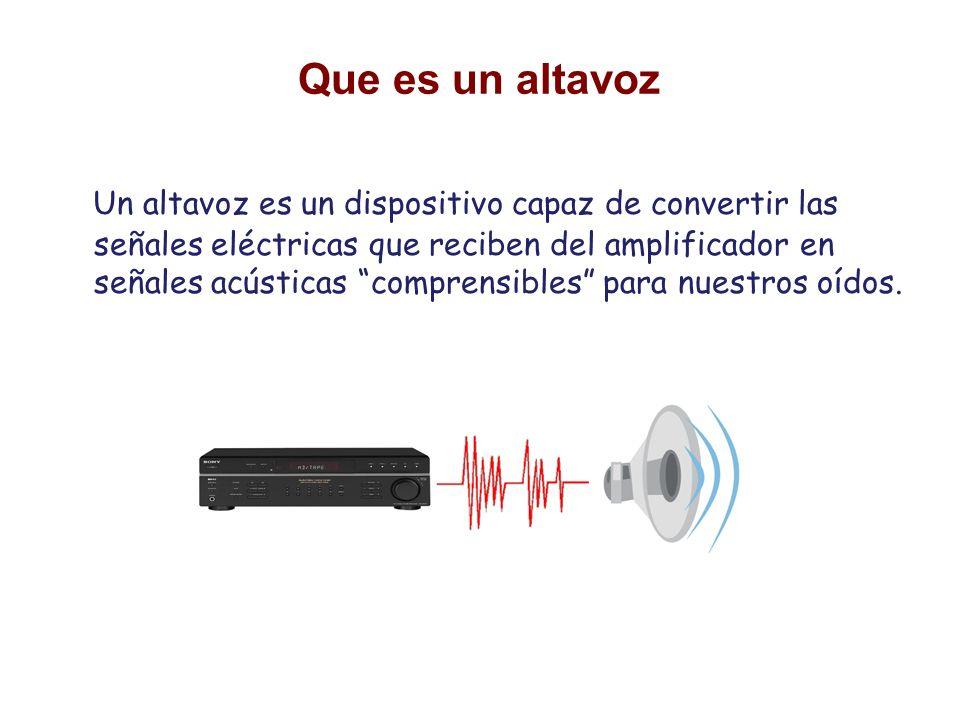 Que es un altavoz Un altavoz es un dispositivo capaz de convertir las señales eléctricas que reciben del amplificador en señales acústicas comprensibl