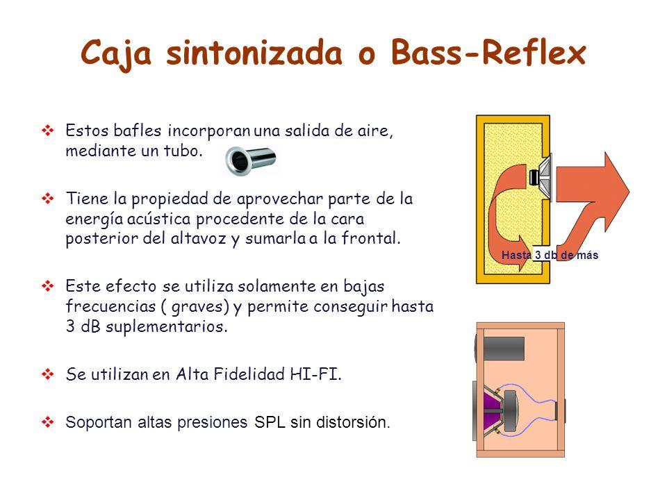 Caja sintonizada o Bass-Reflex Estos bafles incorporan una salida de aire, mediante un tubo. Tiene la propiedad de aprovechar parte de la energía acús