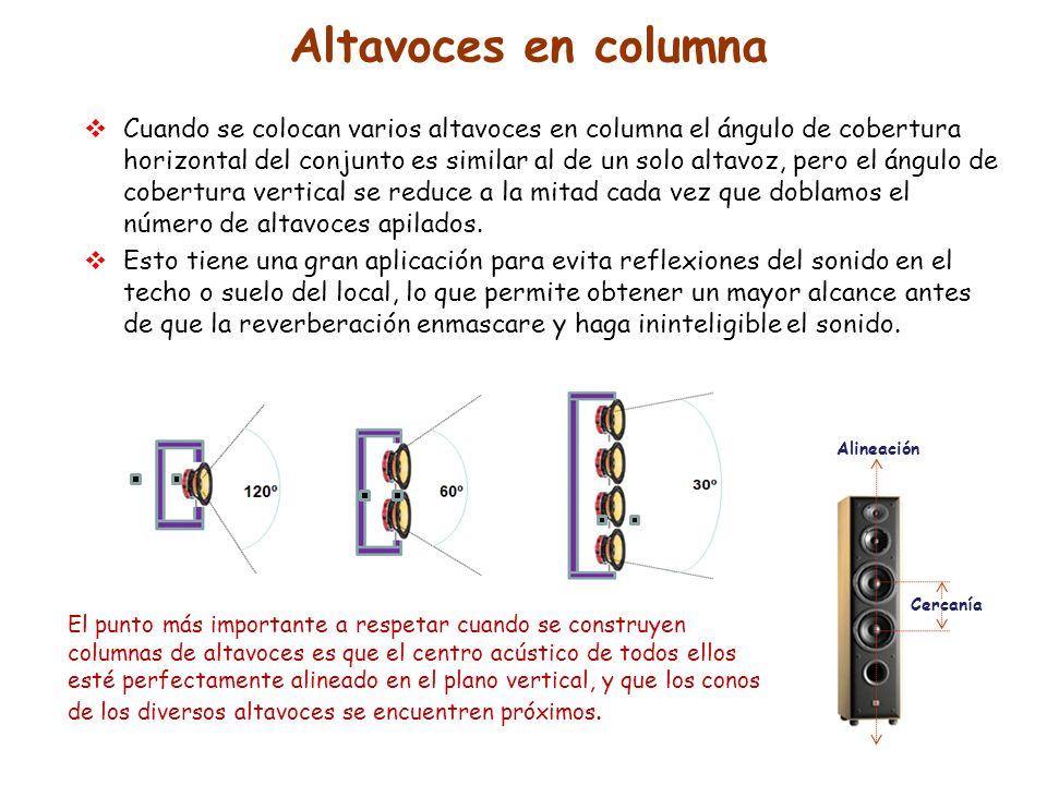 Altavoces en columna Cuando se colocan varios altavoces en columna el ángulo de cobertura horizontal del conjunto es similar al de un solo altavoz, pe