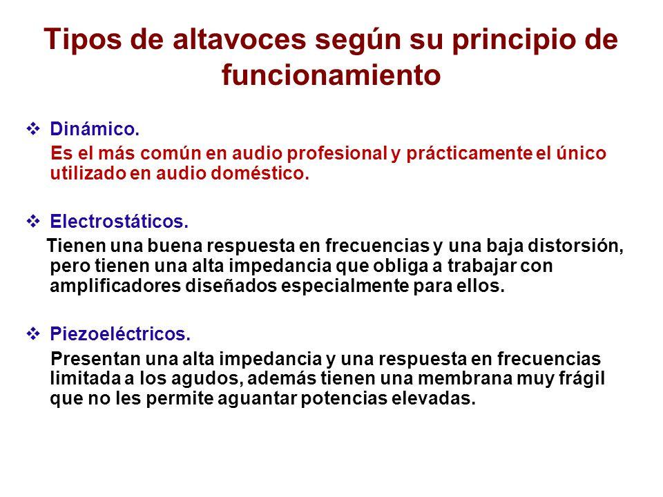 Tipos de altavoces según su principio de funcionamiento Dinámico. Es el más común en audio profesional y prácticamente el único utilizado en audio dom