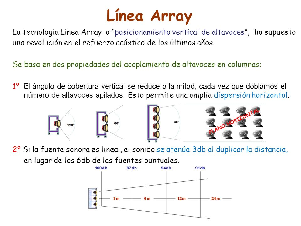 La tecnología Línea Array o posicionamiento vertical de altavoces, ha supuesto una revolución en el refuerzo acústico de los últimos años. Se basa en