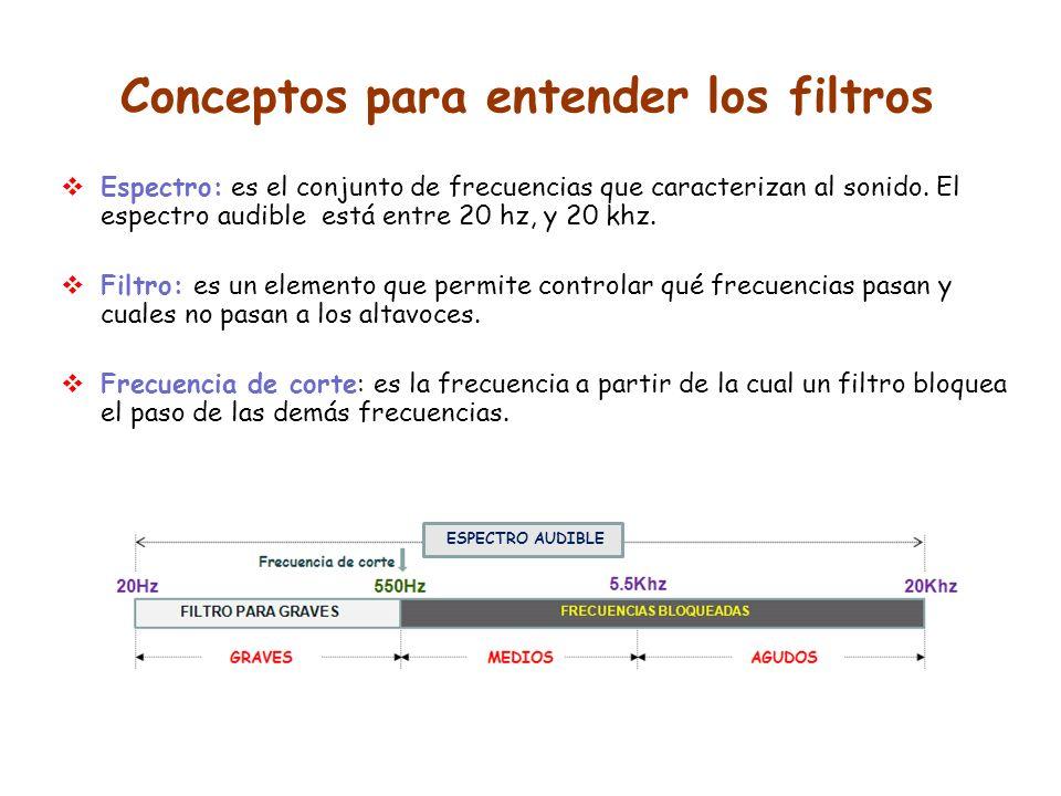 Conceptos para entender los filtros Espectro: es el conjunto de frecuencias que caracterizan al sonido. El espectro audible está entre 20 hz, y 20 khz