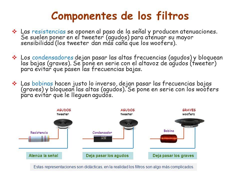 Componentes de los filtros Las resistencias se oponen al paso de la señal y producen atenuaciones. Se suelen poner en el tweeter (agudos) para atenuar