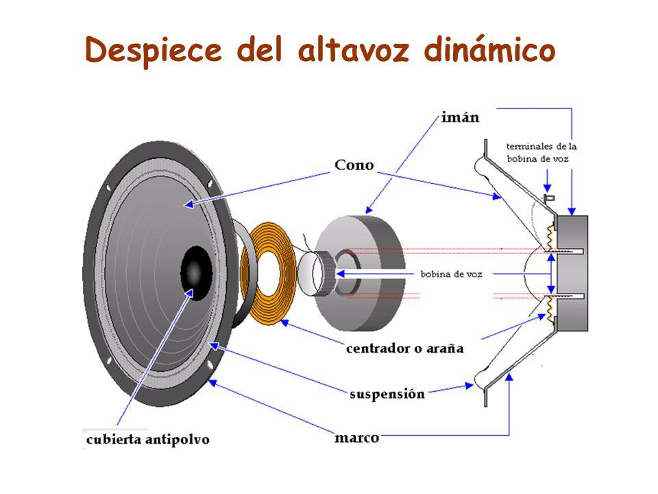 Características técnicas de los altavoces