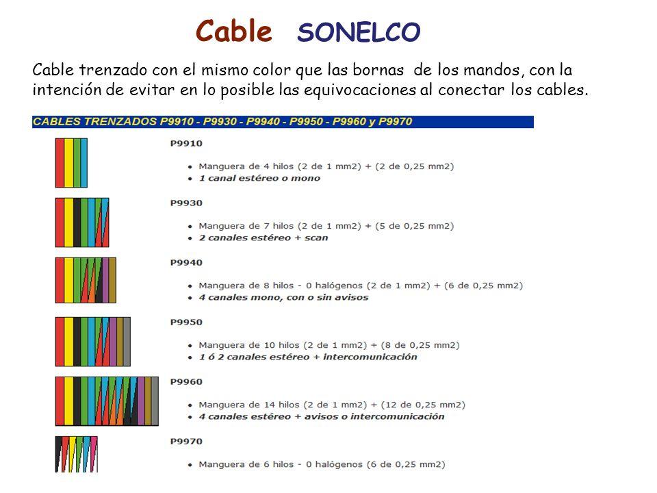 Cable trenzado con el mismo color que las bornas de los mandos, con la intención de evitar en lo posible las equivocaciones al conectar los cables. Ca