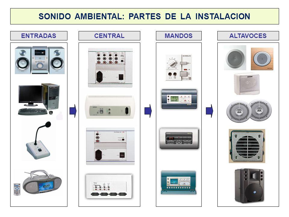 Auriculares para escucha privada Los mandos estéreos ofrecen la posibilidad de conectar los auriculares y escuchar música de forma privada sin molestar a los demás de la estancia.