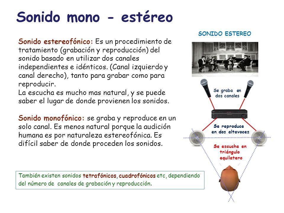 Sonido mono - estéreo Sonido estereofónico: Es un procedimiento de tratamiento (grabación y reproducción) del sonido basado en utilizar dos canales in