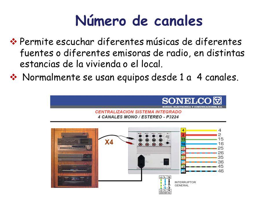 Número de canales Permite escuchar diferentes músicas de diferentes fuentes o diferentes emisoras de radio, en distintas estancias de la vivienda o el
