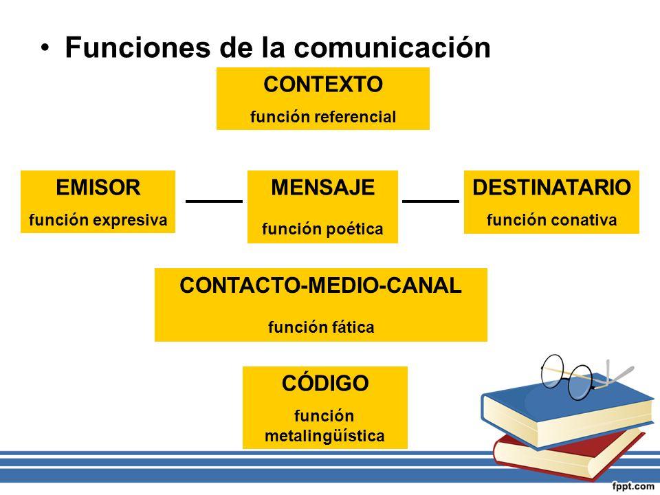 Funciones de la comunicación CONTEXTO función referencial EMISOR función expresiva MENSAJE función poética DESTINATARIO función conativa CONTACTO-MEDI